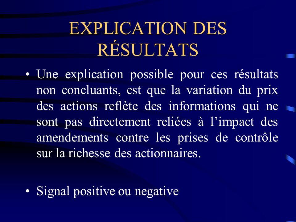 EXPLICATION DES RÉSULTATS (suite) Signal positive –Par exemple, lannonce damendements contre les prises de contrôle peut être perçue par les actionnaires comme une augmentation de la probabilité dune O.P.A.
