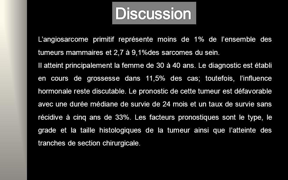 Langiosarcome primitif représente moins de 1% de lensemble des tumeurs mammaires et 2,7 à 9,1%des sarcomes du sein.