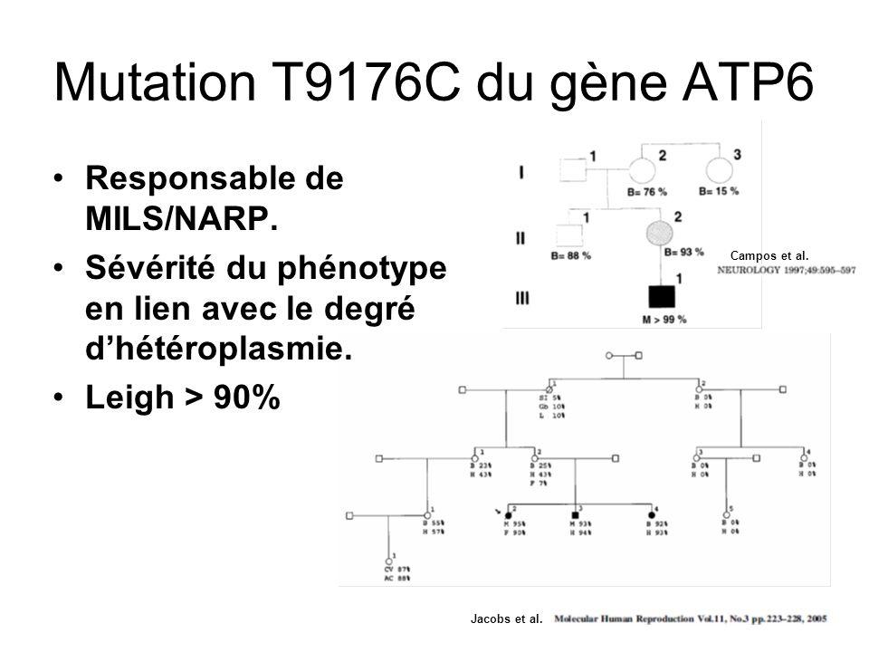 Mutation T9176C du gène ATP6 Responsable de MILS/NARP. Sévérité du phénotype en lien avec le degré dhétéroplasmie. Leigh > 90% Jacobs et al. Campos et