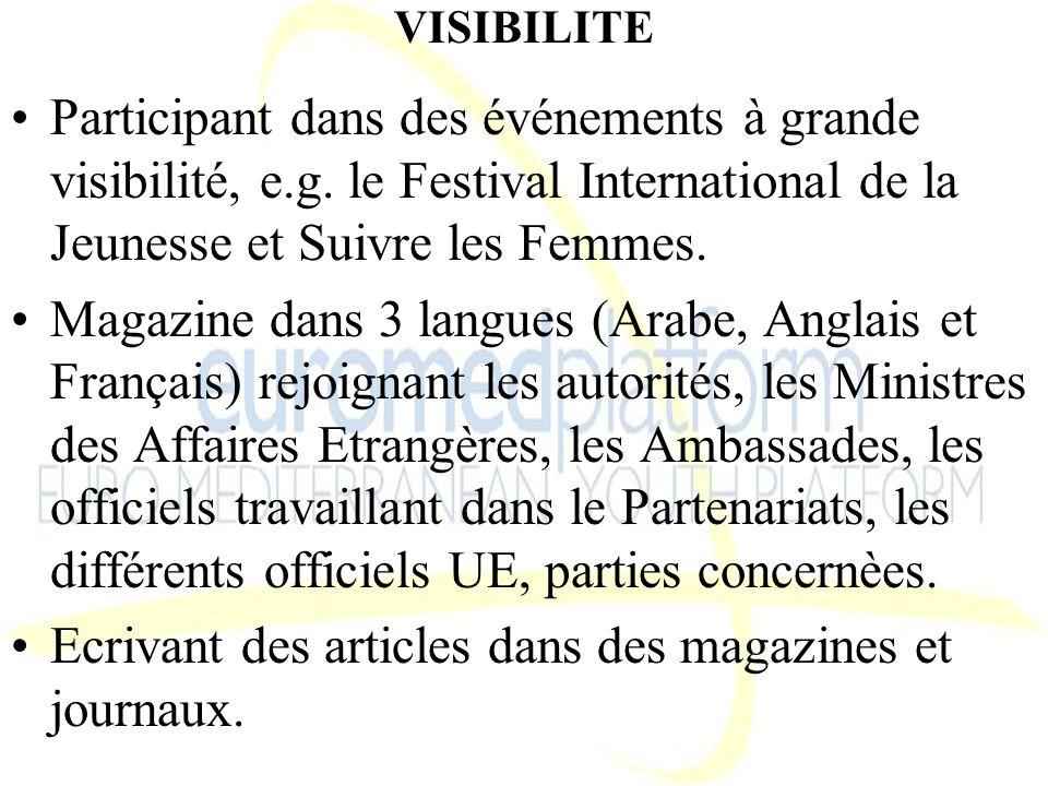 VISIBILITE Participant dans des événements à grande visibilité, e.g. le Festival International de la Jeunesse et Suivre les Femmes. Magazine dans 3 la