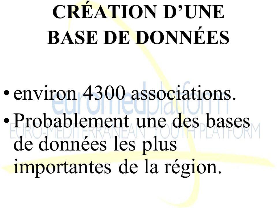 CRÉATION DUNE BASE DE DONNÉES environ 4300 associations. Probablement une des bases de données les plus importantes de la région.