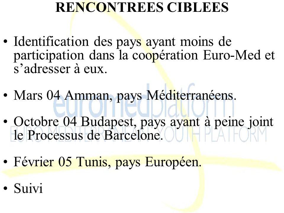 RENCONTREES CIBLEES Identification des pays ayant moins de participation dans la coopération Euro-Med et sadresser à eux. Mars 04 Amman, pays Méditerr