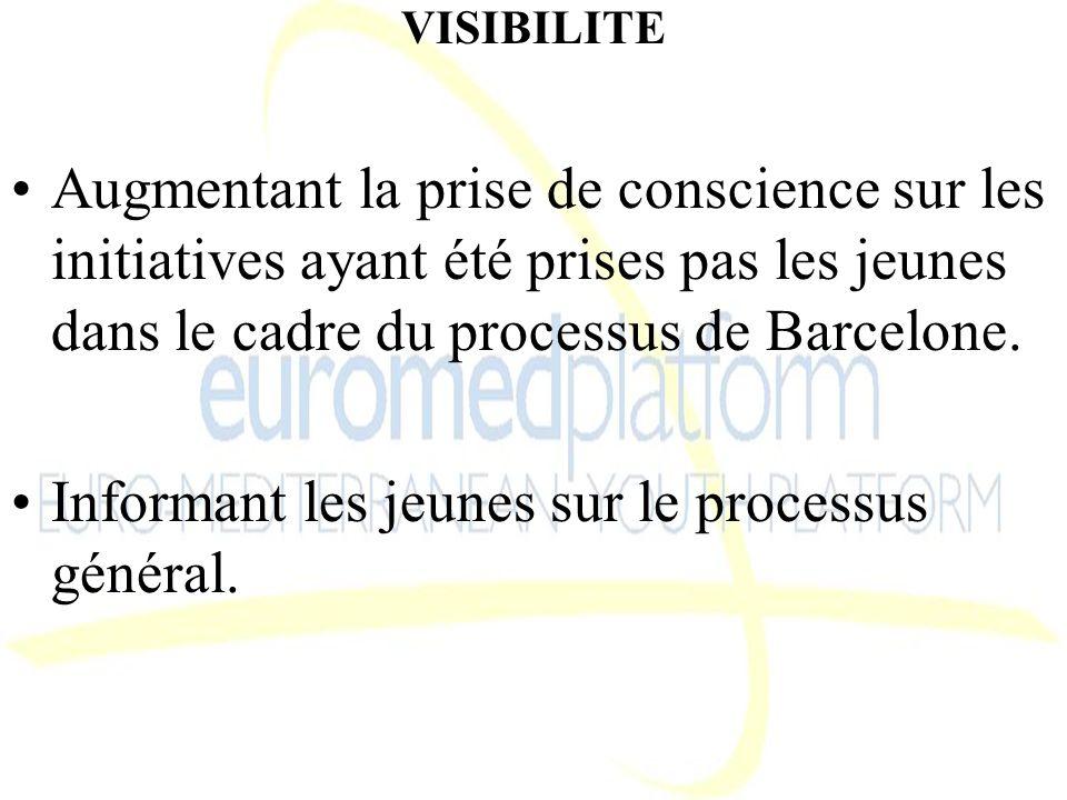 VISIBILITE Augmentant la prise de conscience sur les initiatives ayant été prises pas les jeunes dans le cadre du processus de Barcelone. Informant le