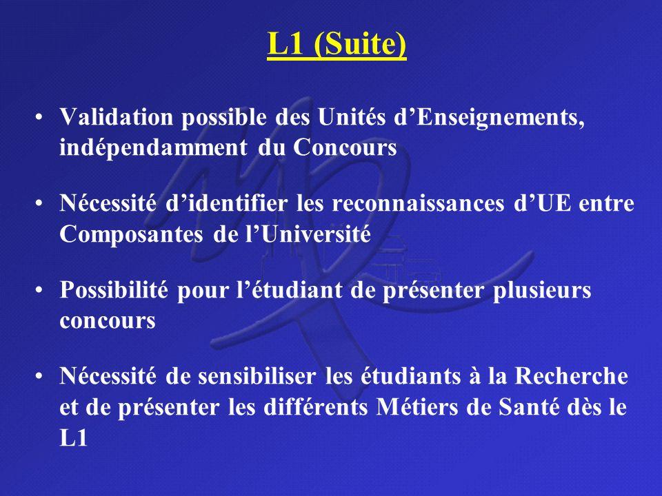 L1 (Suite) Validation possible des Unités dEnseignements, indépendamment du Concours Nécessité didentifier les reconnaissances dUE entre Composantes d
