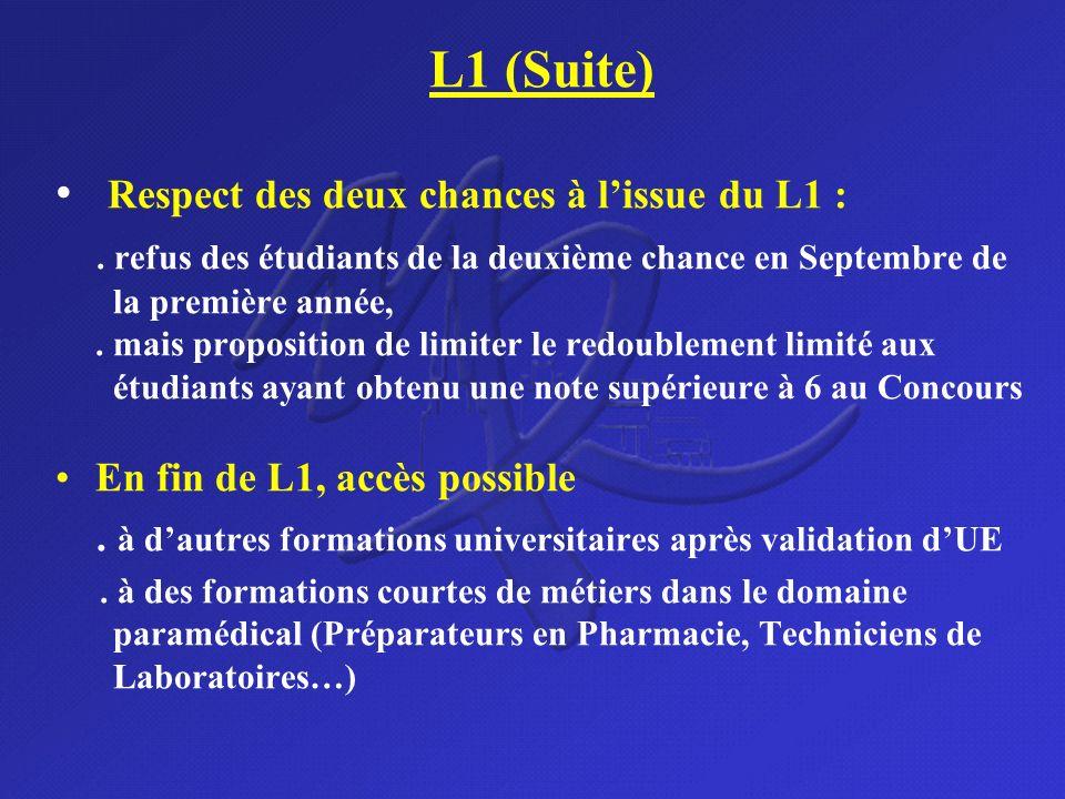 L1 (Suite) Respect des deux chances à lissue du L1 :. refus des étudiants de la deuxième chance en Septembre de la première année,. mais proposition d