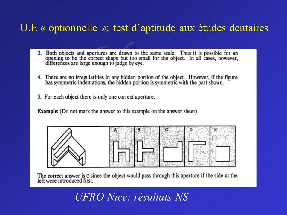 UFRO Nice: résultats NS U.E « optionnelle »: test daptitude aux études dentaires