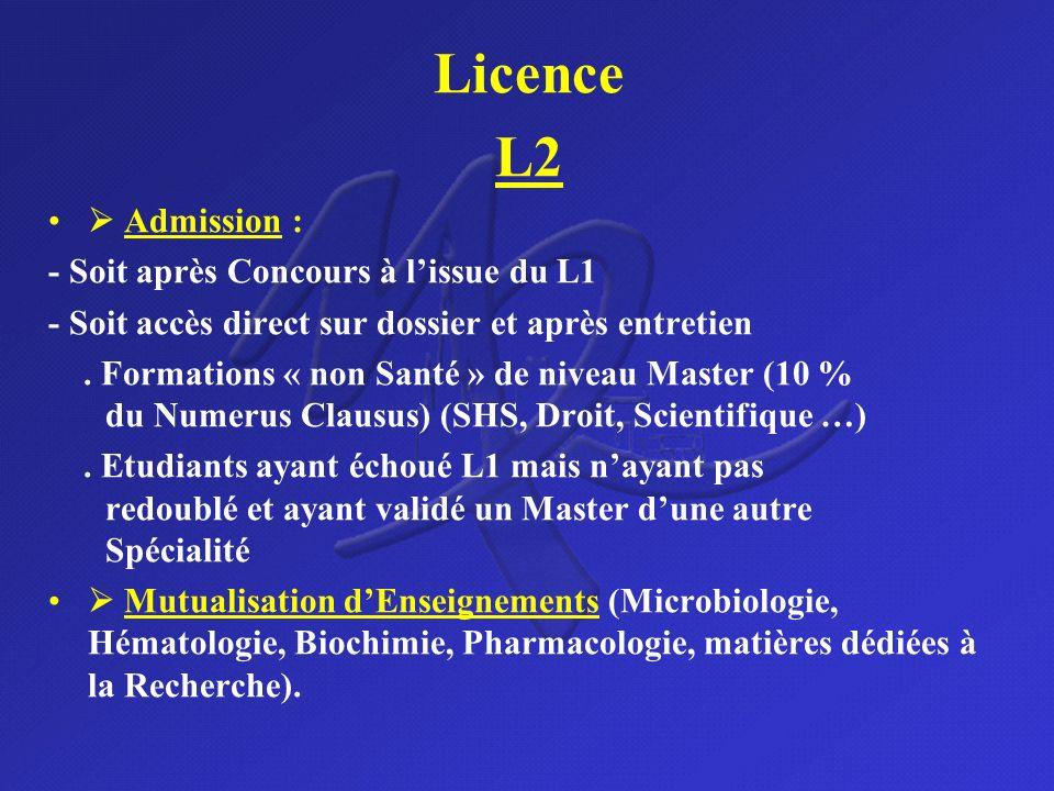 Licence L2 Admission : - Soit après Concours à lissue du L1 - Soit accès direct sur dossier et après entretien. Formations « non Santé » de niveau Mas