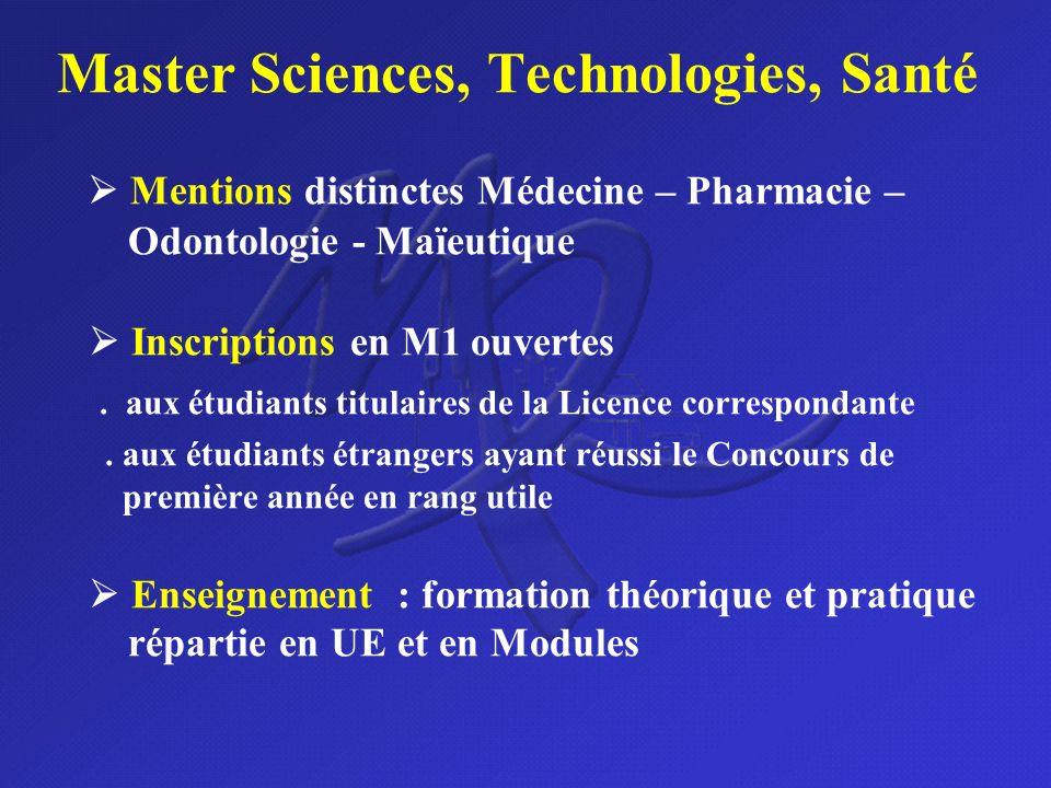 Master Sciences, Technologies, Santé Mentions distinctes Médecine – Pharmacie – Odontologie - Maïeutique Inscriptions en M1 ouvertes. aux étudiants ti
