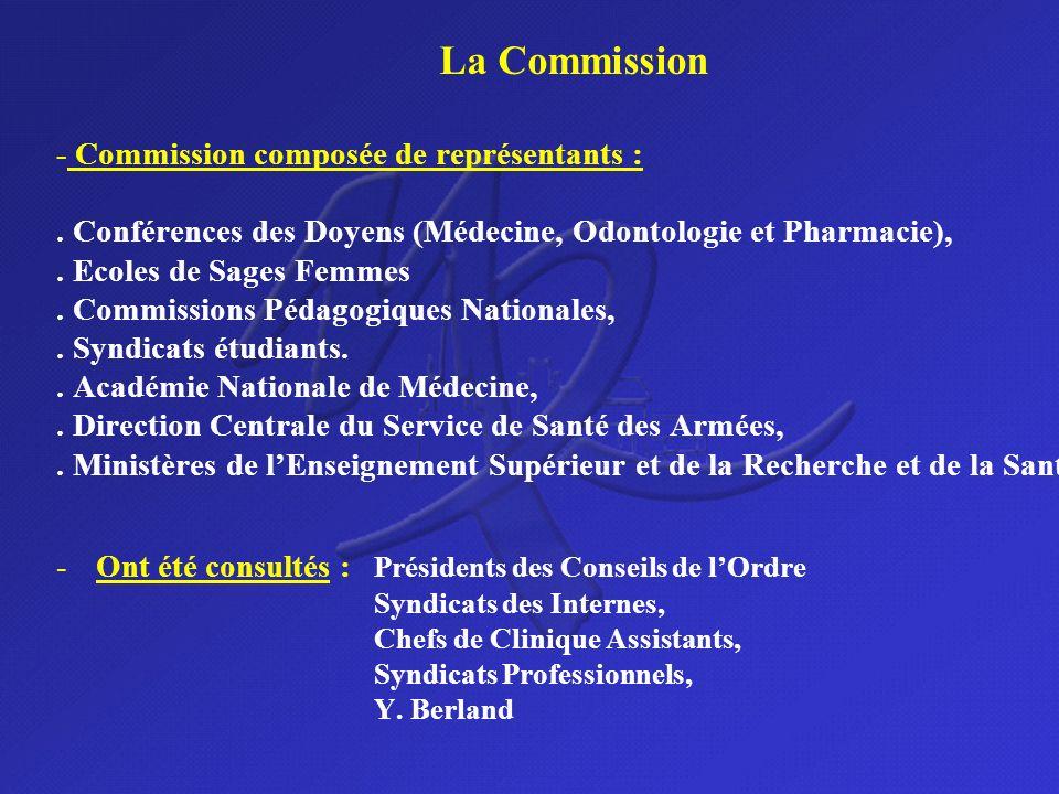 La Commission - Commission composée de représentants :. Conférences des Doyens (Médecine, Odontologie et Pharmacie),. Ecoles de Sages Femmes. Commissi