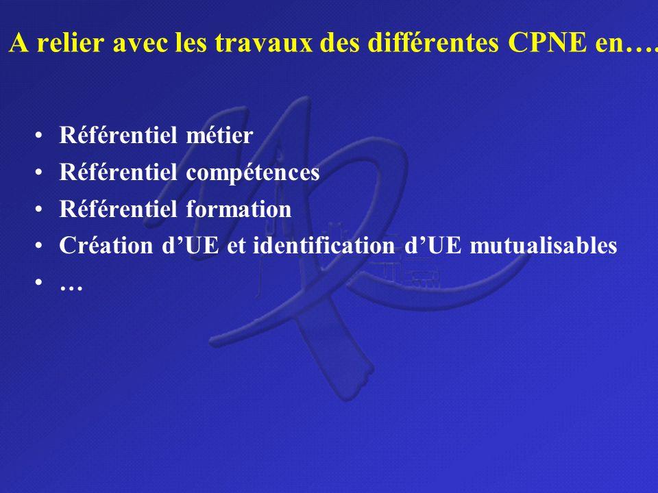 A relier avec les travaux des différentes CPNE en…. Référentiel métier Référentiel compétences Référentiel formation Création dUE et identification dU