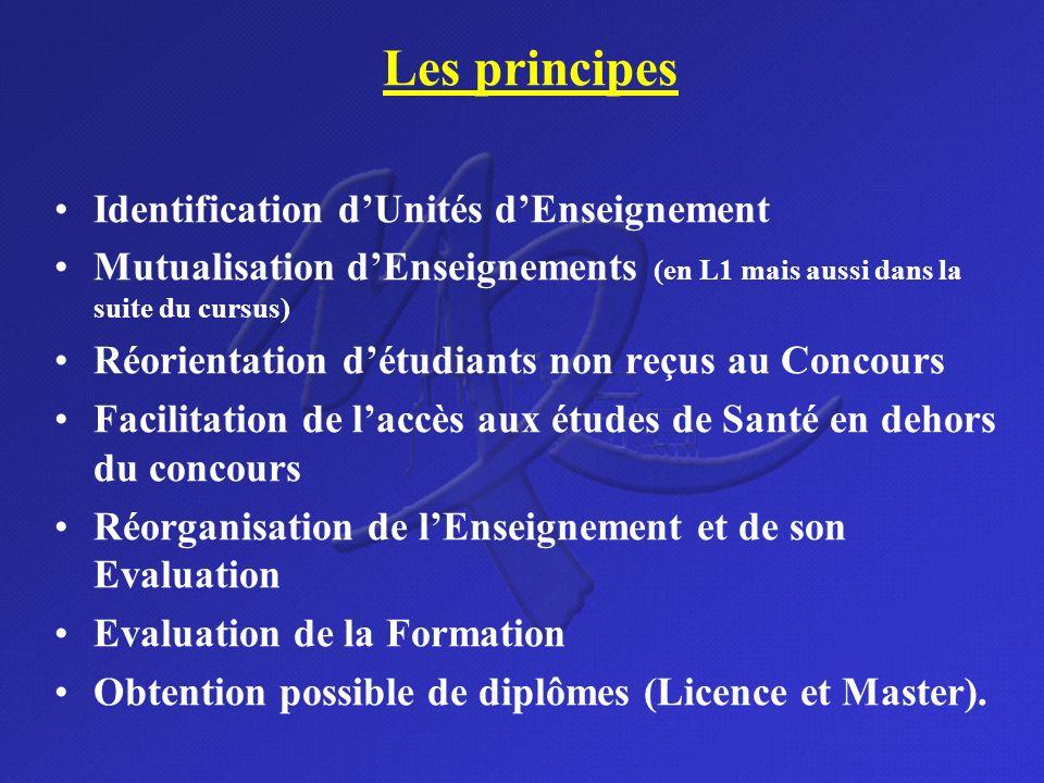 Les principes Identification dUnités dEnseignement Mutualisation dEnseignements (en L1 mais aussi dans la suite du cursus) Réorientation détudiants no
