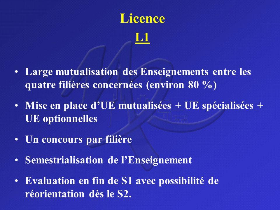 Licence L1 Large mutualisation des Enseignements entre les quatre filières concernées (environ 80 %) Mise en place dUE mutualisées + UE spécialisées +