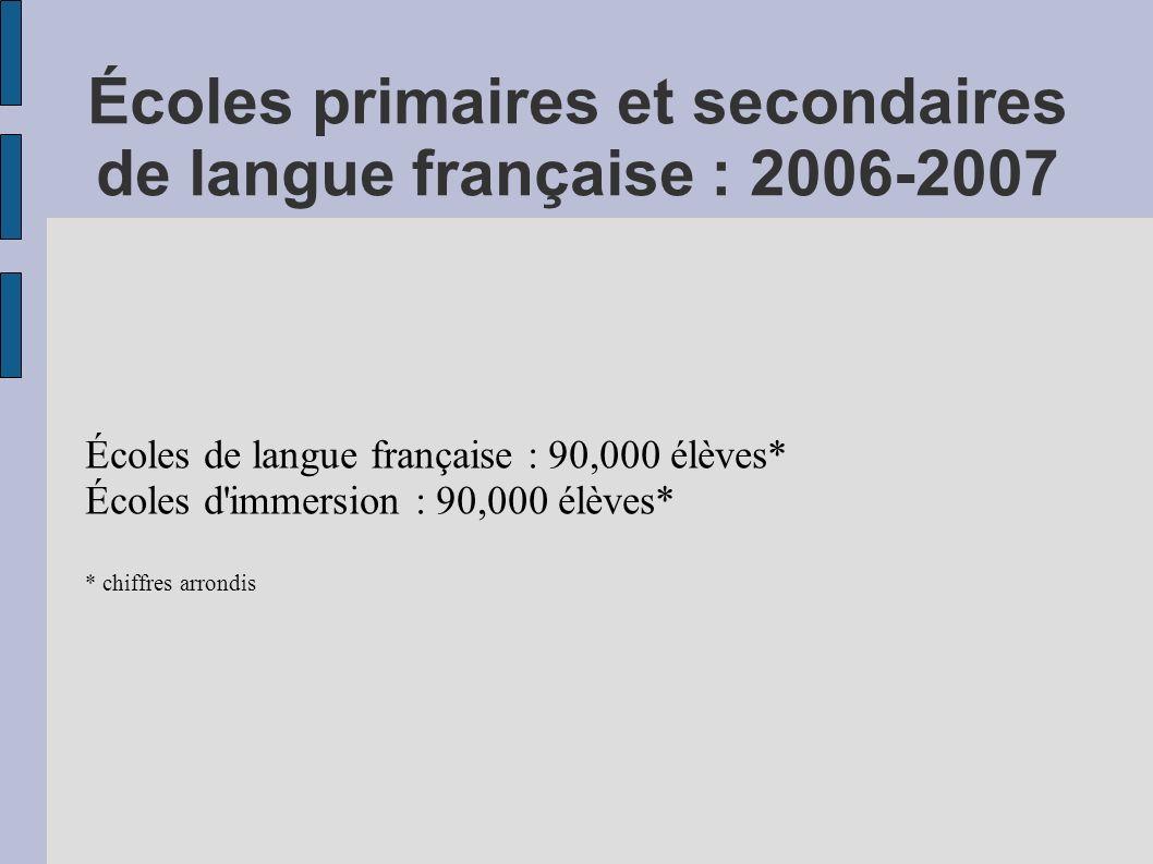 Écoles primaires et secondaires de langue française : 2006-2007 Écoles de langue française : 90,000 élèves* Écoles d immersion : 90,000 élèves* * chiffres arrondis