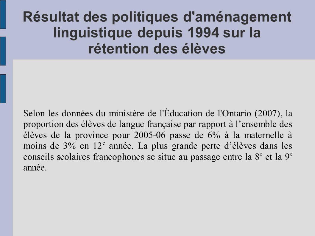 Résultat des politiques d aménagement linguistique depuis 1994 sur la rétention des élèves Selon les données du ministère de l Éducation de l Ontario (2007), la proportion des élèves de langue française par rapport à lensemble des élèves de la province pour 2005-06 passe de 6% à la maternelle à moins de 3% en 12 e année.