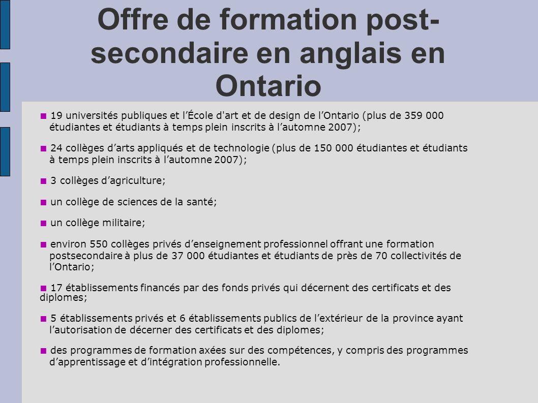 Offre de formation post- secondaire en anglais en Ontario 19 universités publiques et lÉcole d art et de design de lOntario (plus de 359 000 étudiantes et étudiants à temps plein inscrits à lautomne 2007); 24 collèges darts appliqués et de technologie (plus de 150 000 étudiantes et étudiants à temps plein inscrits à lautomne 2007); 3 collèges dagriculture; un collège de sciences de la santé; un collège militaire; environ 550 collèges privés denseignement professionnel offrant une formation postsecondaire à plus de 37 000 étudiantes et étudiants de près de 70 collectivités de lOntario; 17 établissements financés par des fonds privés qui décernent des certificats et des diplomes; 5 établissements privés et 6 établissements publics de lextérieur de la province ayant lautorisation de décerner des certificats et des diplomes; des programmes de formation axées sur des compétences, y compris des programmes dapprentissage et dintégration professionnelle.