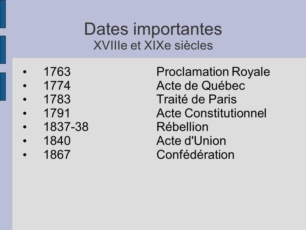 Dates importantes XVIIIe et XIXe siècles 1763 1774 1783 1791 1837-38 1840 1867 Proclamation Royale Acte de Québec Traité de Paris Acte Constitutionnel Rébellion Acte d Union Confédération