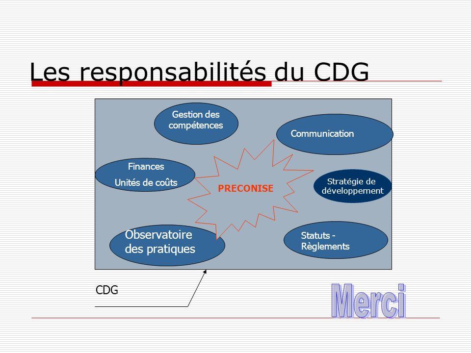 CDG Gestion des compétences Communication Finances Unités de coûts Observatoire des pratiques Statuts - Règlements PRECONISE Les responsabilités du CD