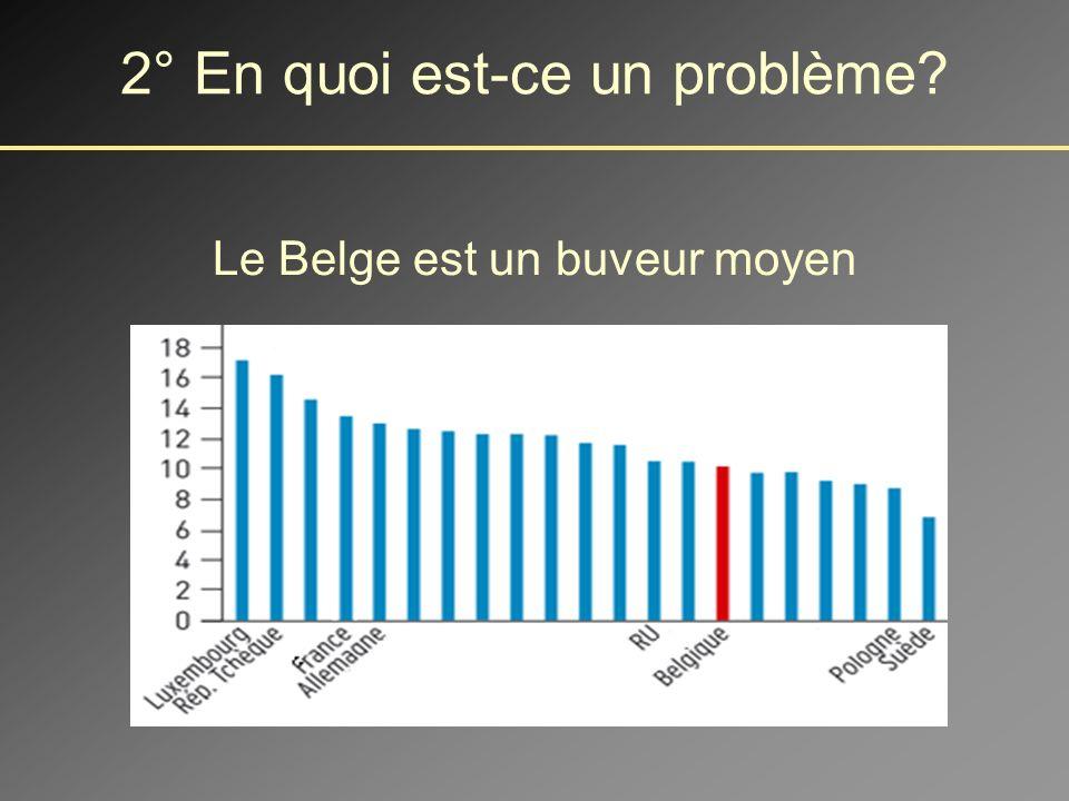 Paradoxe: Baisse de la consommation générale 2° En quoi est-ce un problème?