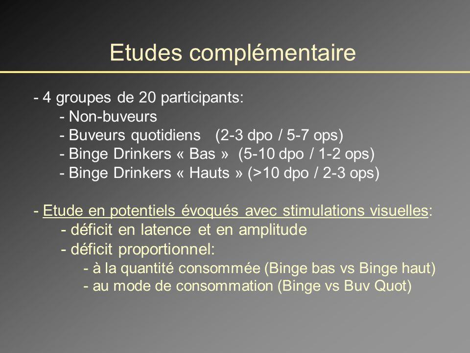 Implications - Jusquici: connaissances sur les effets cérébraux à court et long terme de la consommation dalcool.