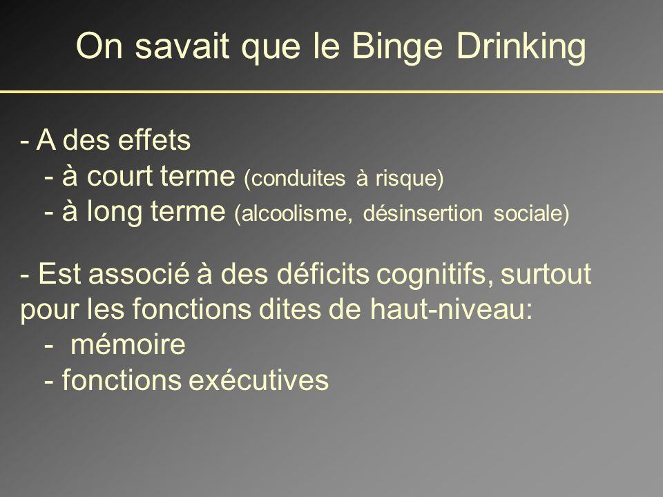 6° Ce quon sait sur le Binge Drinking, et ce quon ne sait pas encore.