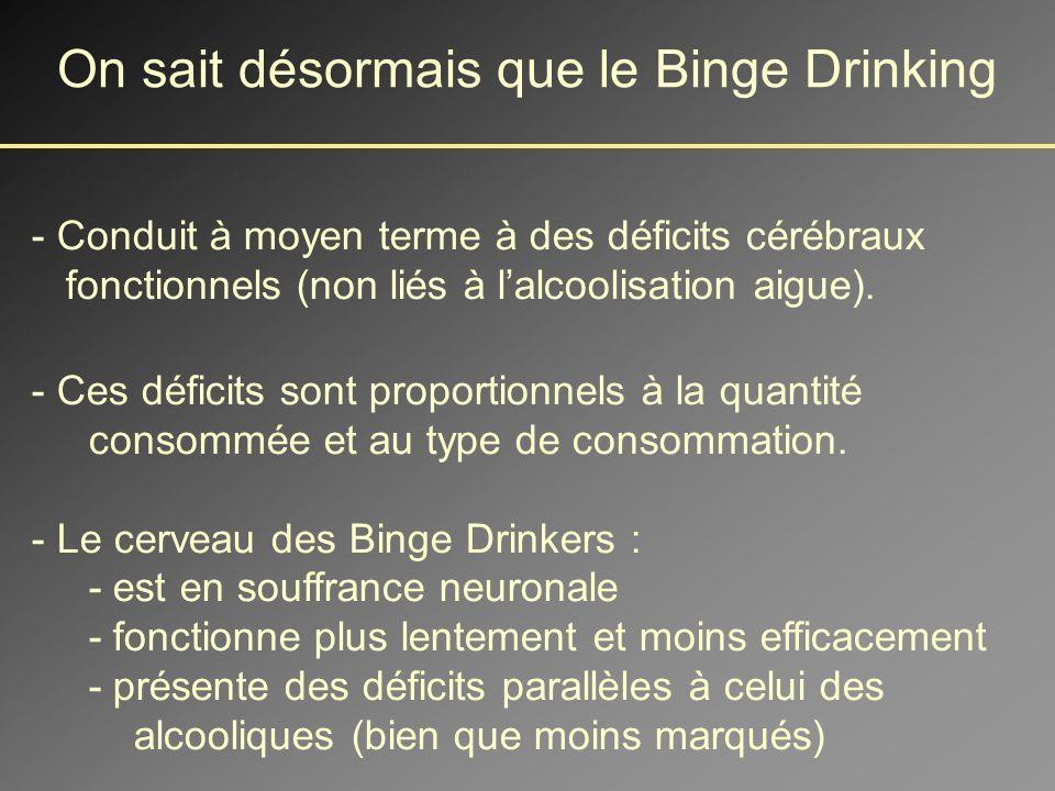 On savait que le Binge Drinking - A des effets - à court terme (conduites à risque) - à long terme (alcoolisme, désinsertion sociale) - Est associé à des déficits cognitifs, surtout pour les fonctions dites de haut-niveau: - mémoire - fonctions exécutives