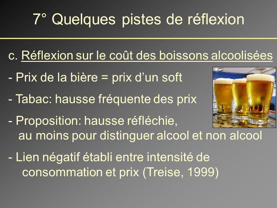 b.Questionner la survalorisation de lalcool - Lien alcool – bénéfices santé (p.ex.