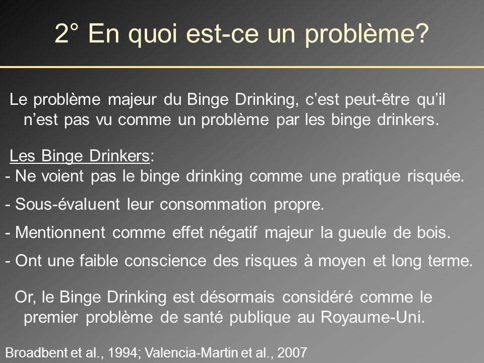 Source: IAS Institute of alcohol studies, UK.