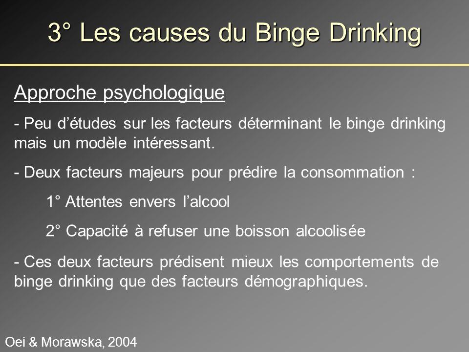 ESPAD, 1999 3° Les causes du Binge Drinking - Facteurs familiaux et relationnels - Facteurs sociétaux