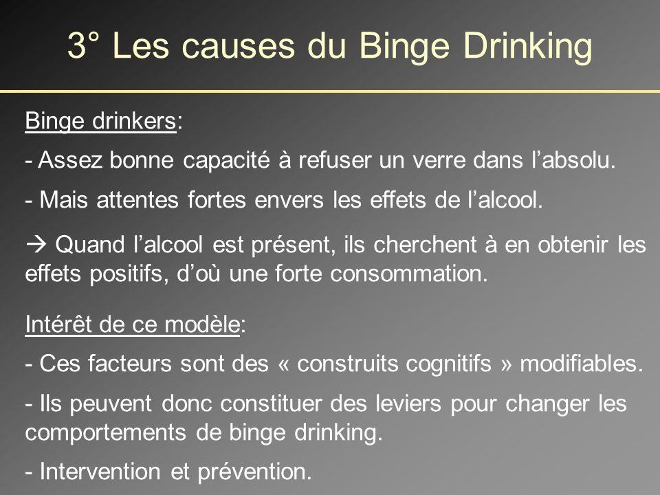 La combinaison de ces deux facteurs détermine quatre catégories de buveurs: 3° Les causes du Binge Drinking