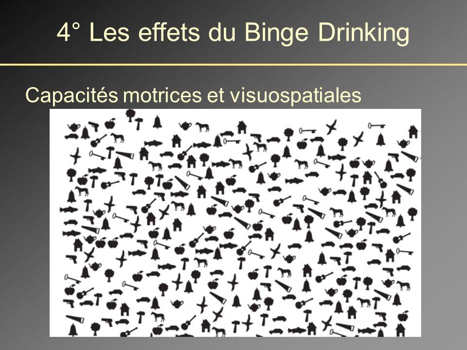 A moyen terme: - Après environ 1-2 ans de Binge Drinking - En dehors des périodes dalcoolisation aigue.