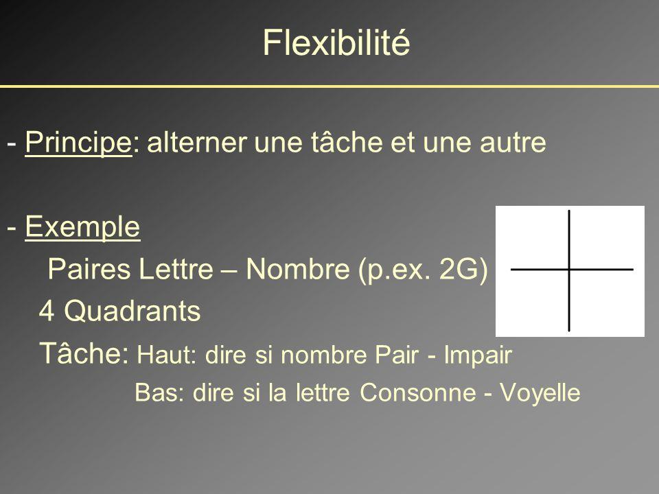 Fonctions exécutives (tests « frontaux ») 3 grandes sous-fonctions: - Flexibilité - Mise à jour - Inhibition 4° Les effets du Binge Drinking
