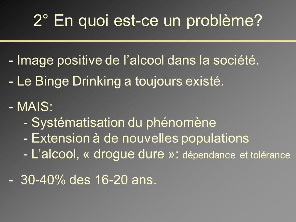 - Image positive de lalcool dans la société.- Le Binge Drinking a toujours existé.