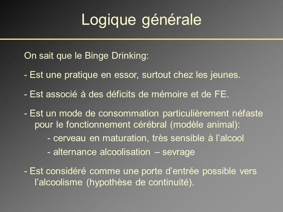 5.2. Nos recherches sur le binge drinking. 5° Les conséquences cérébrales