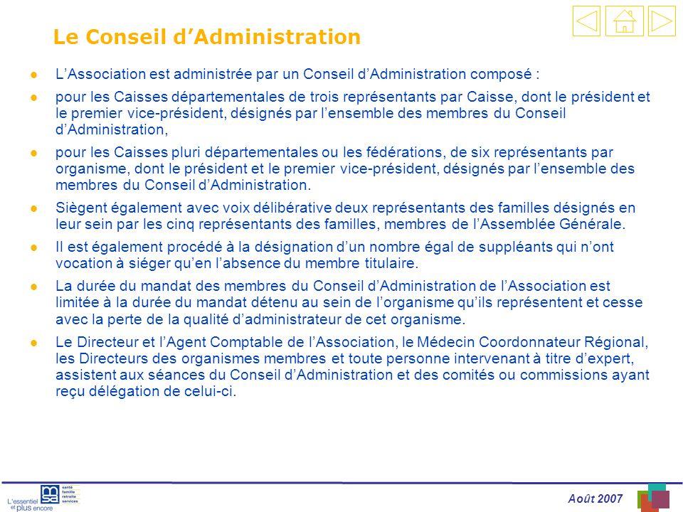 Août 2007 Le Conseil dAdministration l LAssociation est administrée par un Conseil dAdministration composé : l pour les Caisses départementales de tro