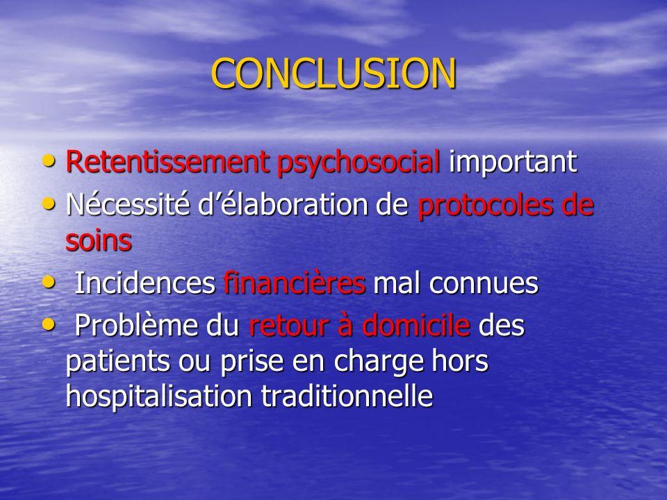 CONCLUSION Retentissement psychosocial important Retentissement psychosocial important Nécessité délaboration de protocoles de soins Nécessité délabor