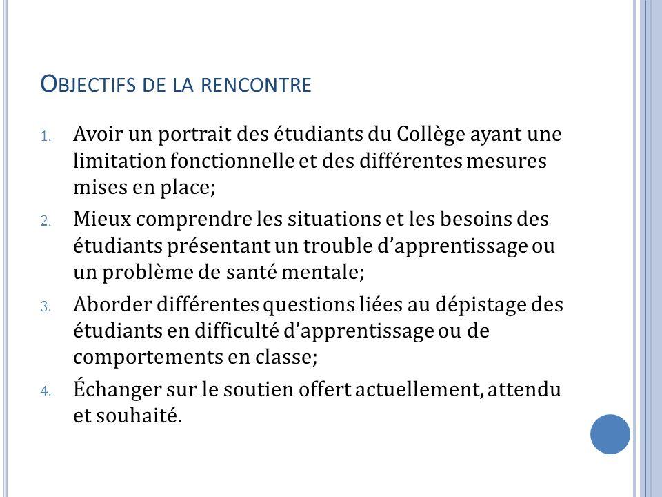 O BJECTIFS DE LA RENCONTRE 1. Avoir un portrait des étudiants du Collège ayant une limitation fonctionnelle et des différentes mesures mises en place;