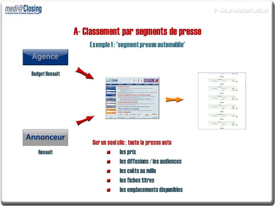 A- Classement par segments de presse Exemple 1 : 'segment presse automobile' Budget Renault Renault Sur un seul clic : toute la presse auto les prix l