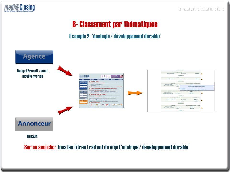 B- Classement par thématiques Exemple 2 : écologie / développement durable Sur un seul clic : tous les titres traitant du sujet écologie / développeme