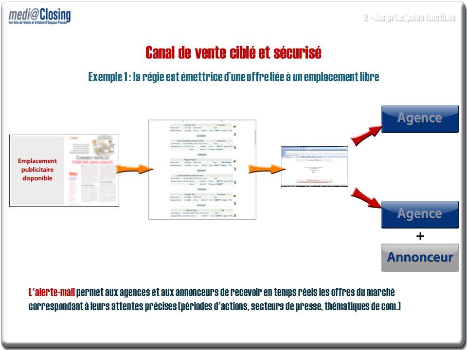 Exemple 1 : la régie est émettrice dune offre liée à un emplacement libre L'alerte-mail permet aux agences et aux annonceurs de recevoir en temps réel