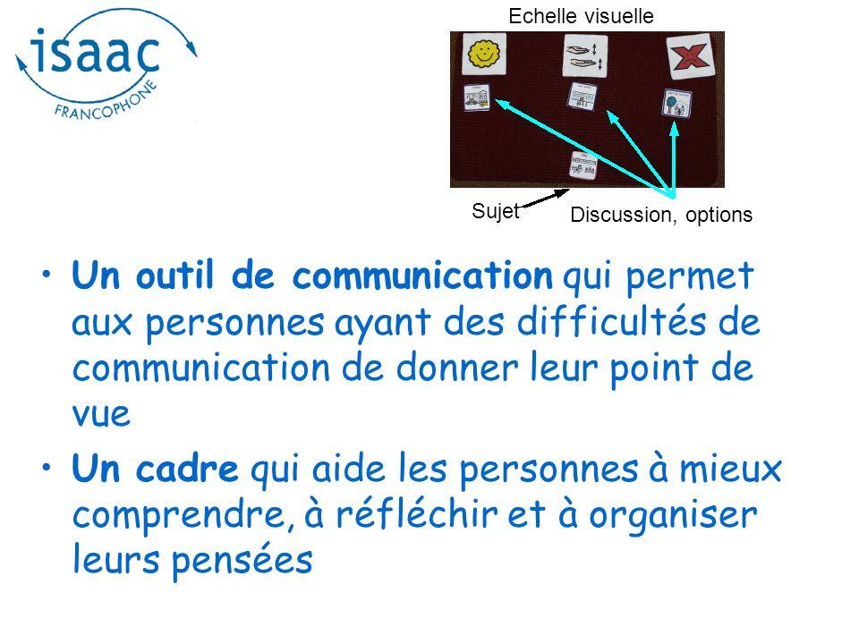Les Talking mats® aident la communication La personne se concentre sur lessentiel Linformation à traiter est donnée sous forme auditive, visuelle La réponse passe par le corps : poser le pictogramme Linformation à traiter est fractionnée en éléments de petite taille.