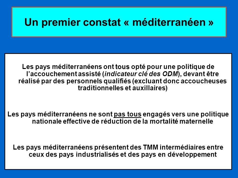 Un premier constat « méditerranéen » tous Les pays méditerranéens ont tous opté pour une politique de laccouchement assisté (indicateur clé des ODM),