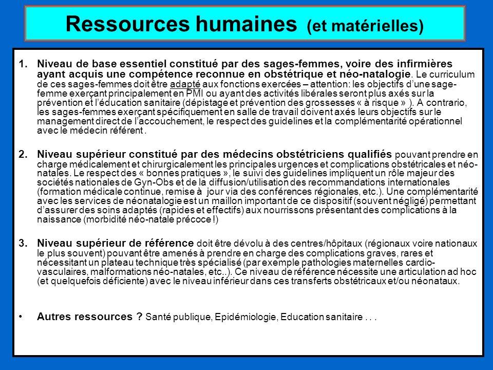 Ressources humaines (et matérielles) 1.Niveau de base essentiel constitué par des sages-femmes, voire des infirmières ayant acquis une compétence reco