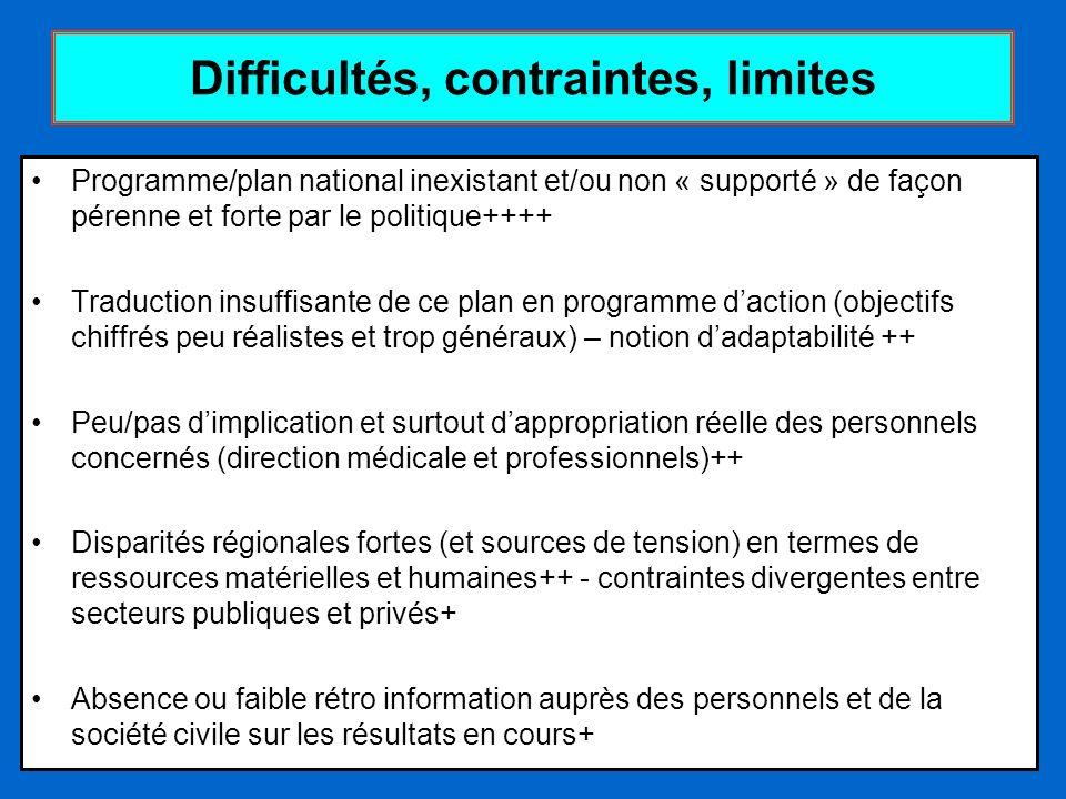 Difficultés, contraintes, limites Programme/plan national inexistant et/ou non « supporté » de façon pérenne et forte par le politique++++ Traduction