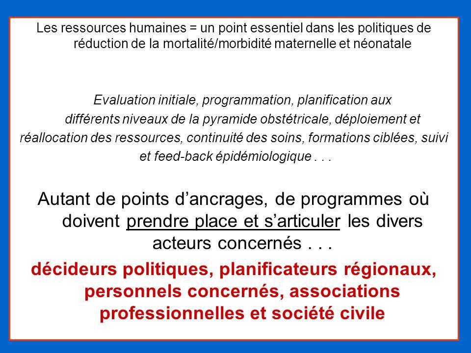 Les ressources humaines = un point essentiel dans les politiques de réduction de la mortalité/morbidité maternelle et néonatale Evaluation initiale, p