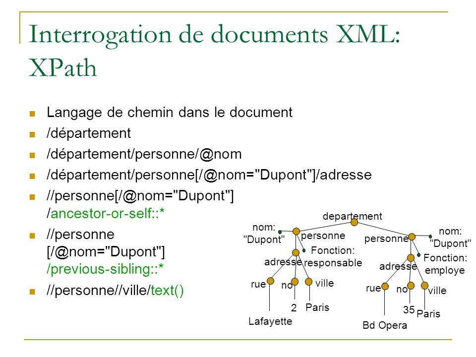Interrogation de documents XML: XPath Langage de chemin dans le document /département /département/personne/@nom /département/personne[/@nom=