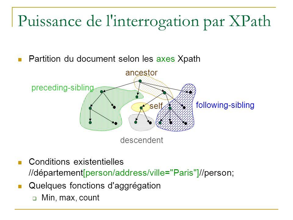 Puissance de l interrogation par XPath Partition du document selon les axes Xpath Conditions existentielles //département[person/address/ville= Paris ]//person; Quelques fonctions d aggrégation Min, max, count preceding-sibling ancestor following-sibling self descendent