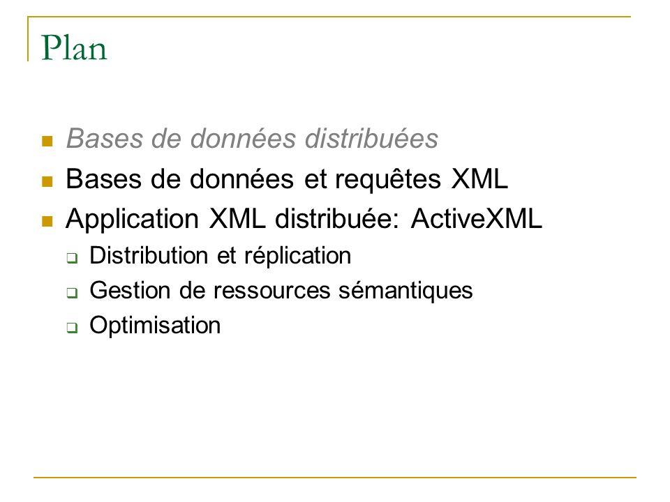 Plan Bases de données distribuées Bases de données et requêtes XML Application XML distribuée: ActiveXML Distribution et réplication Gestion de ressou