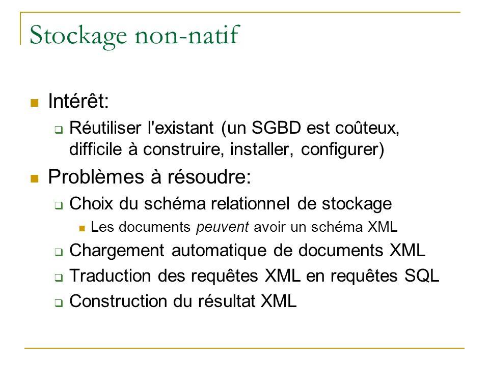 Stockage non-natif Intérêt: Réutiliser l existant (un SGBD est coûteux, difficile à construire, installer, configurer) Problèmes à résoudre: Choix du schéma relationnel de stockage Les documents peuvent avoir un schéma XML Chargement automatique de documents XML Traduction des requêtes XML en requêtes SQL Construction du résultat XML