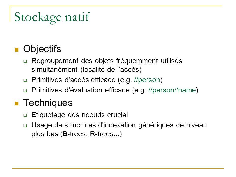 Stockage natif Objectifs Regroupement des objets fréquemment utilisés simultanément (localité de l'accès) Primitives d'accès efficace (e.g. //person)