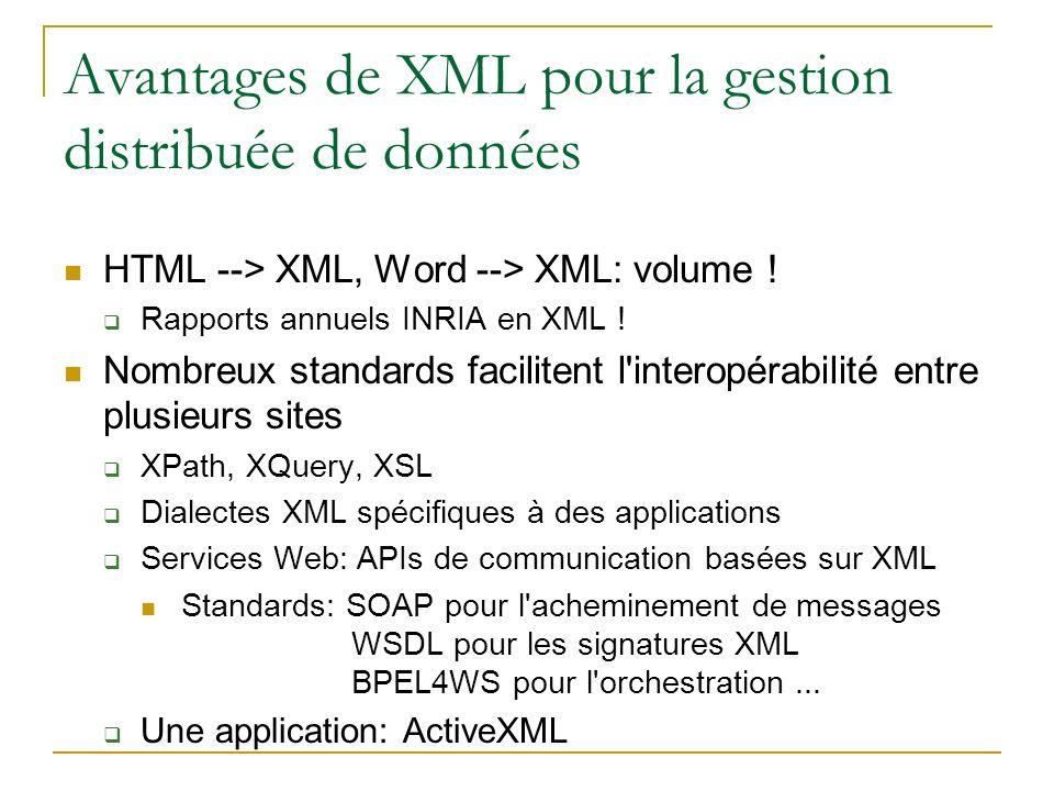 Avantages de XML pour la gestion distribuée de données HTML --> XML, Word --> XML: volume ! Rapports annuels INRIA en XML ! Nombreux standards facilit